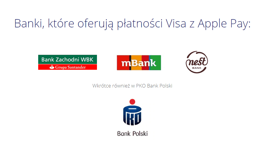 apple pay polska